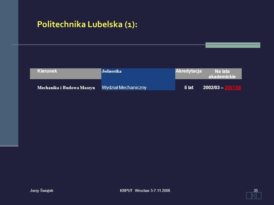 Kierunek Jednostka AkredytacjaNa lata akademickie Mechanika i Budowa Maszyn Wydział Mechaniczny5 lat2002/03 – 2007/08 Politechnika Lubelska (1): 35KRP