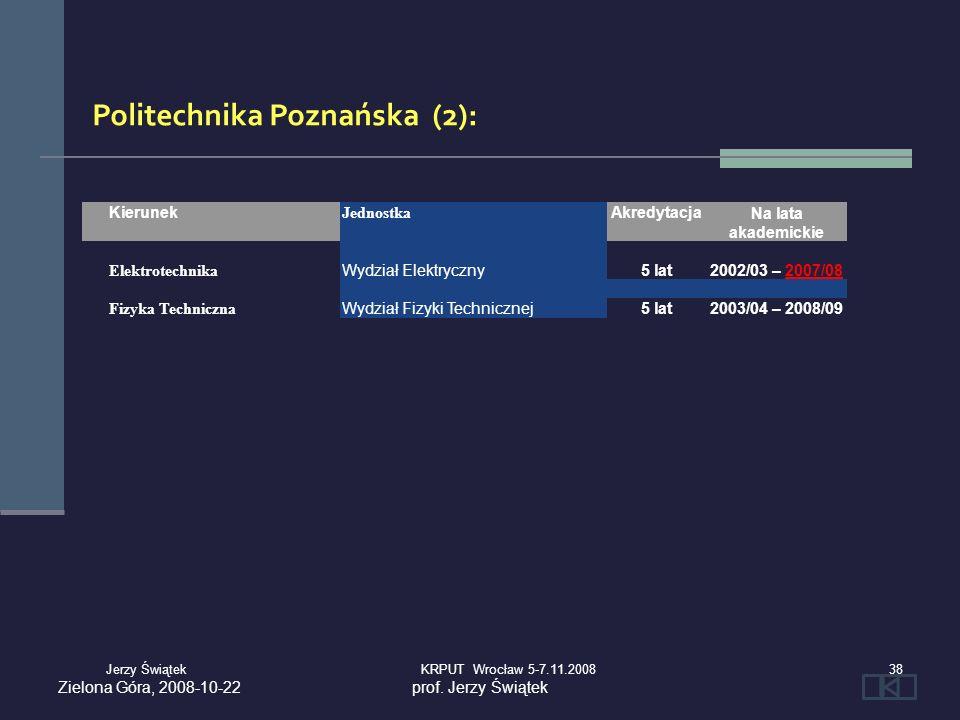 Zielona Góra, 2008-10-22prof. Jerzy Świątek Kierunek Jednostka AkredytacjaNa lata akademickie Elektrotechnika Wydział Elektryczny5 lat2002/03 – 2007/0