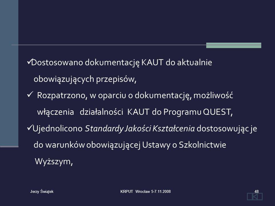 Dostosowano dokumentację KAUT do aktualnie obowiązujących przepisów, Rozpatrzono, w oparciu o dokumentację, możliwość włączenia działalności KAUT do P
