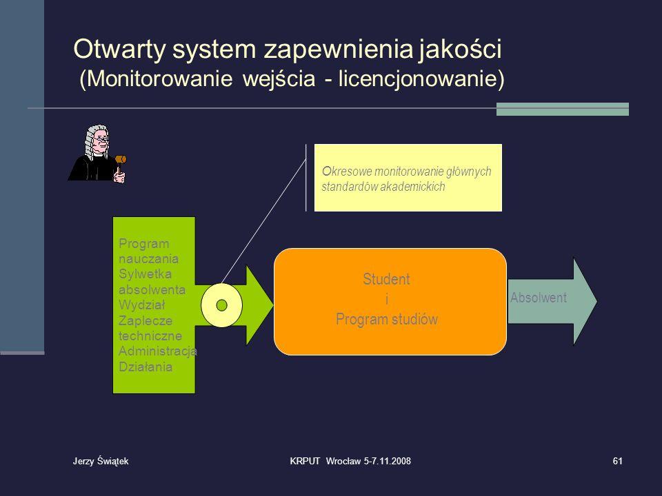 Otwarty system zapewnienia jakości (Monitorowanie wejścia - licencjonowanie) Student i Program studiów Absolwent O kresowe monitorowanie głównych stan