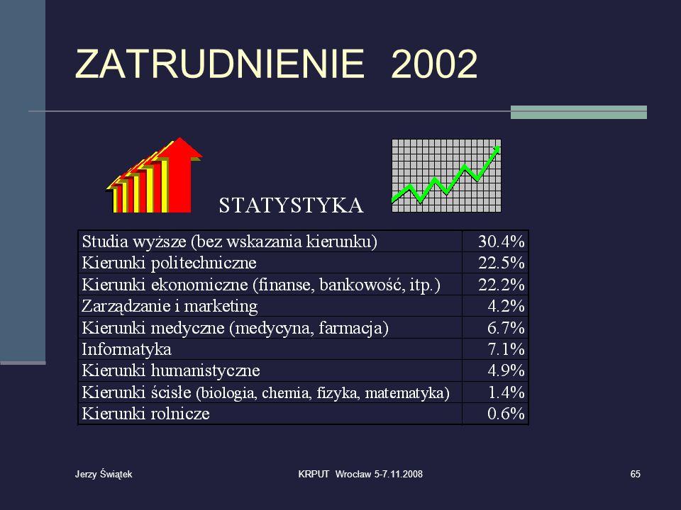 ZATRUDNIENIE 2002 65KRPUT Wrocław 5-7.11.2008 Jerzy Świątek