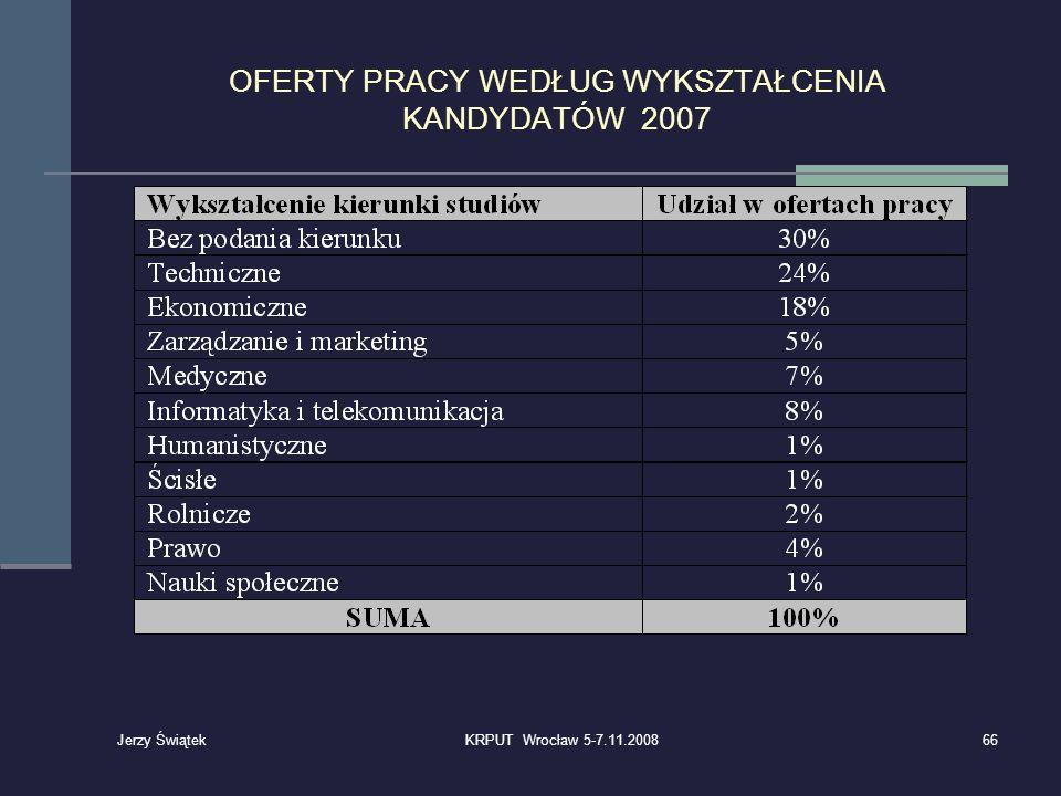 OFERTY PRACY WEDŁUG WYKSZTAŁCENIA KANDYDATÓW 2007 66KRPUT Wrocław 5-7.11.2008 Jerzy Świątek