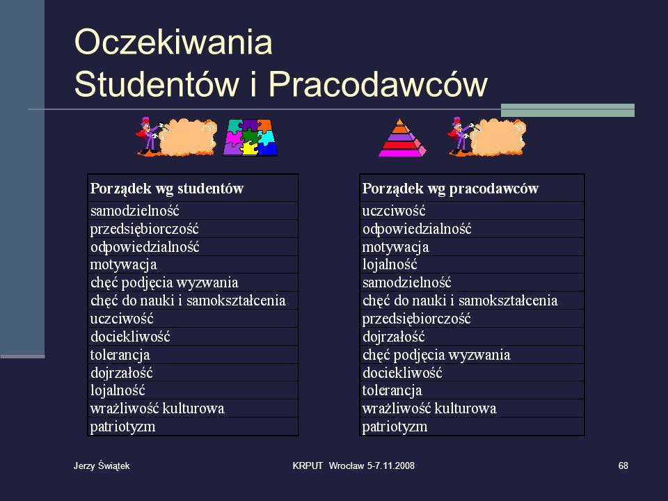 Oczekiwania Studentów i Pracodawców 68KRPUT Wrocław 5-7.11.2008 Jerzy Świątek