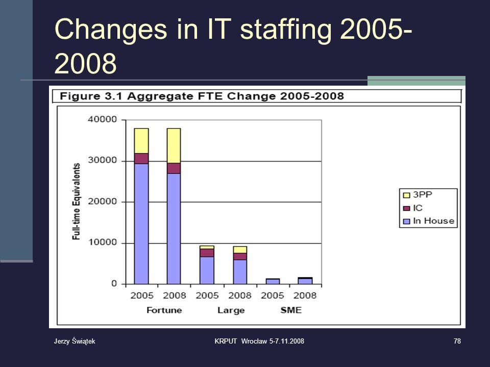 Changes in IT staffing 2005- 2008 78KRPUT Wrocław 5-7.11.2008 Jerzy Świątek