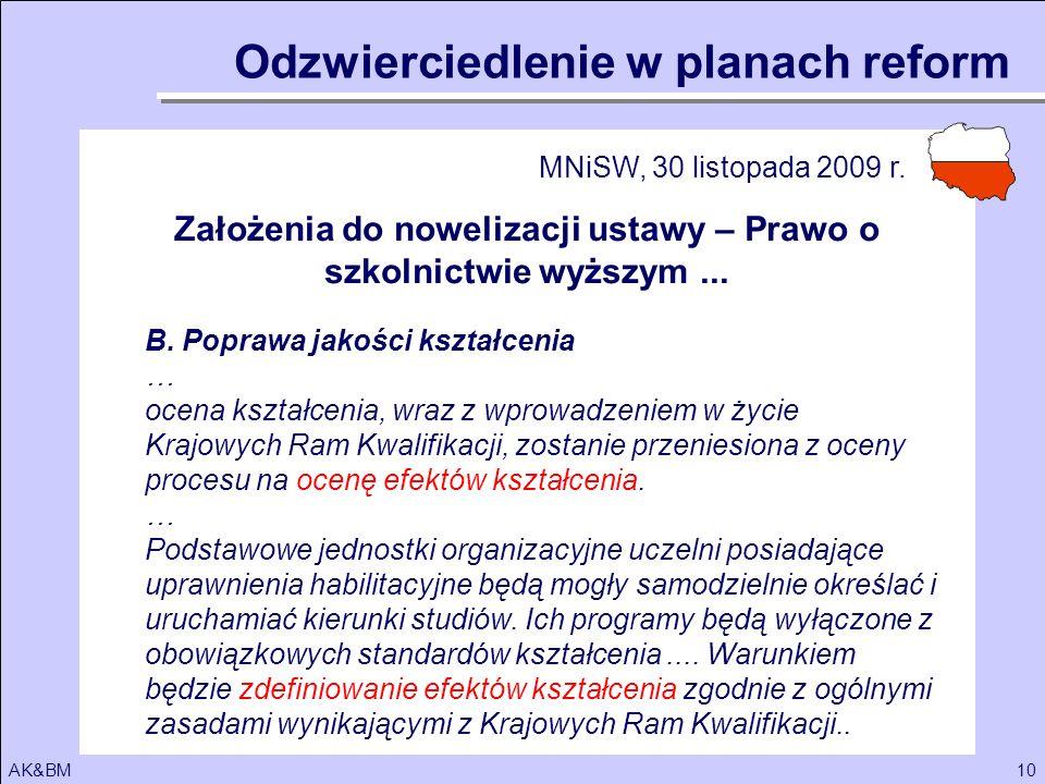 10AK&BM Założenia do nowelizacji ustawy – Prawo o szkolnictwie wyższym... B. Poprawa jakości kształcenia … ocena kształcenia, wraz z wprowadzeniem w ż