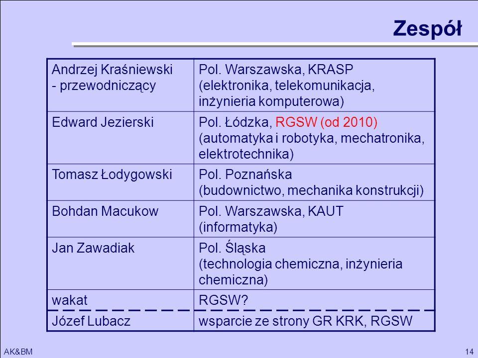 14AK&BM Andrzej Kraśniewski - przewodniczący Pol. Warszawska, KRASP (elektronika, telekomunikacja, inżynieria komputerowa) Edward JezierskiPol. Łódzka
