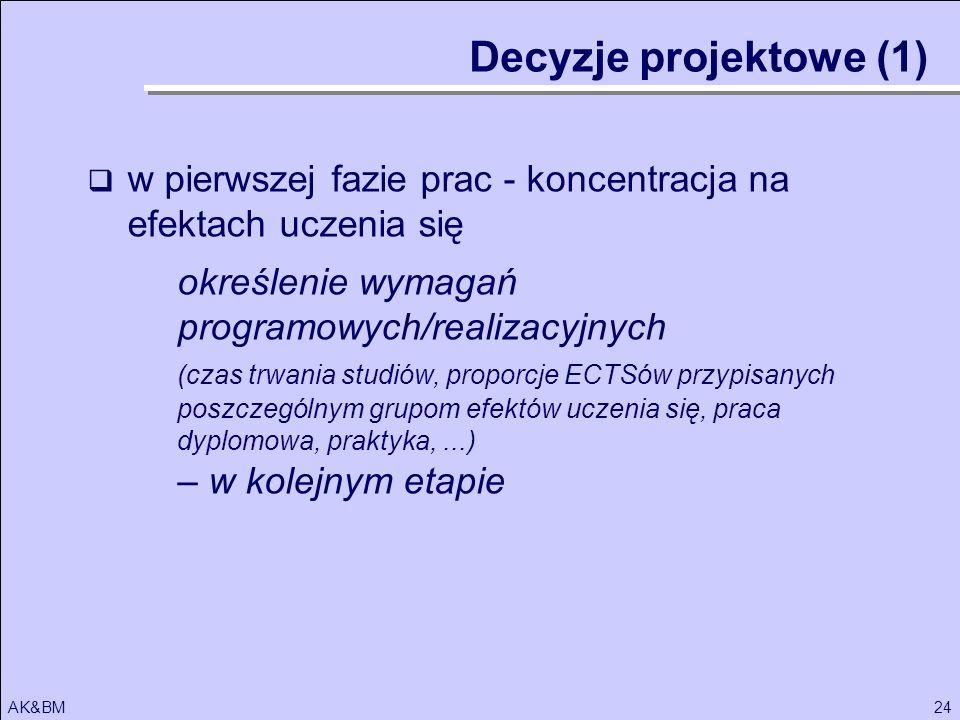 24AK&BM Decyzje projektowe (1) w pierwszej fazie prac - koncentracja na efektach uczenia się określenie wymagań programowych/realizacyjnych (czas trwa