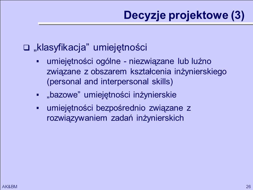 26AK&BM Decyzje projektowe (3) klasyfikacja umiejętności umiejętności ogólne - niezwiązane lub luźno związane z obszarem kształcenia inżynierskiego (p