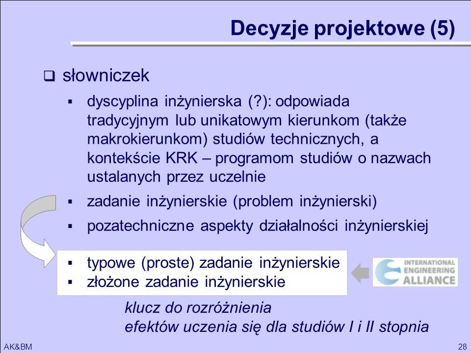 28AK&BM Decyzje projektowe (5) słowniczek dyscyplina inżynierska (?): odpowiada tradycyjnym lub unikatowym kierunkom (także makrokierunkom) studiów te