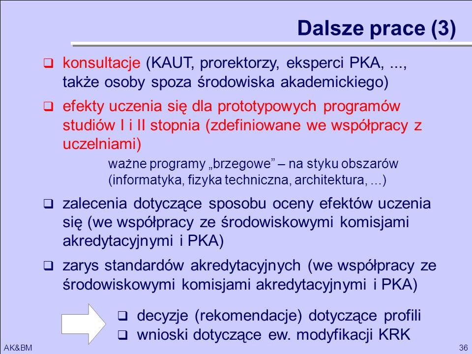 36AK&BM Dalsze prace (3) konsultacje (KAUT, prorektorzy, eksperci PKA,..., także osoby spoza środowiska akademickiego) efekty uczenia się dla prototyp