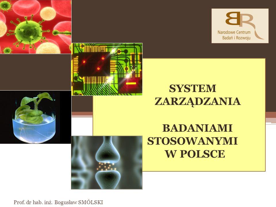 SYSTEM ZARZĄDZANIA BADANIAMI STOSOWANYMI W POLSCE Prof. dr hab. inż. Bogusław SMÓLSKI