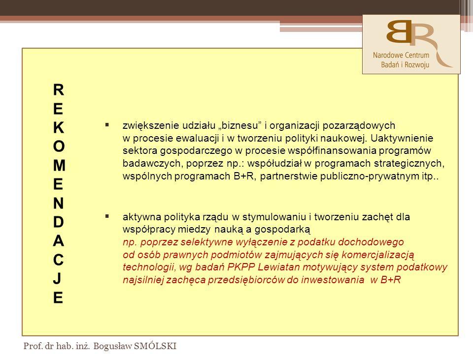 zwiększenie udziału biznesu i organizacji pozarządowych w procesie ewaluacji i w tworzeniu polityki naukowej.
