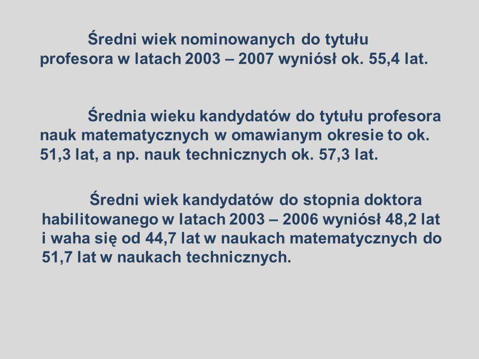 Średni wiek nominowanych do tytułu profesora w latach 2003 – 2007 wyniósł ok.