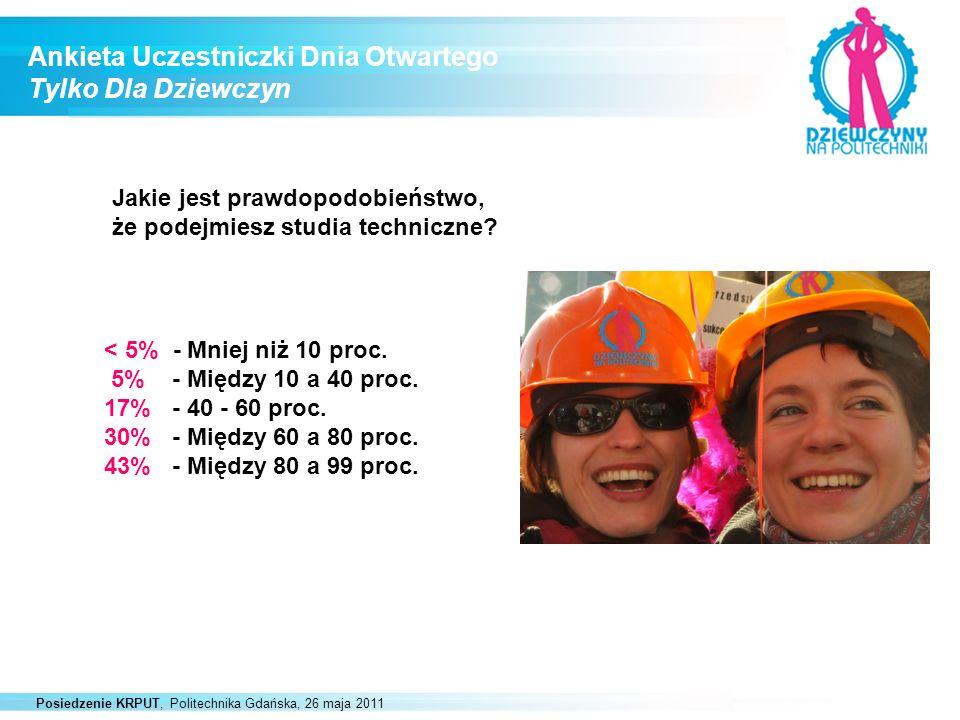 Posiedzenie KRPUT, Politechnika Gdańska, 26 maja 2011 Jakie jest prawdopodobieństwo, że podejmiesz studia techniczne? < 5% - Mniej niż 10 proc. 5% - M