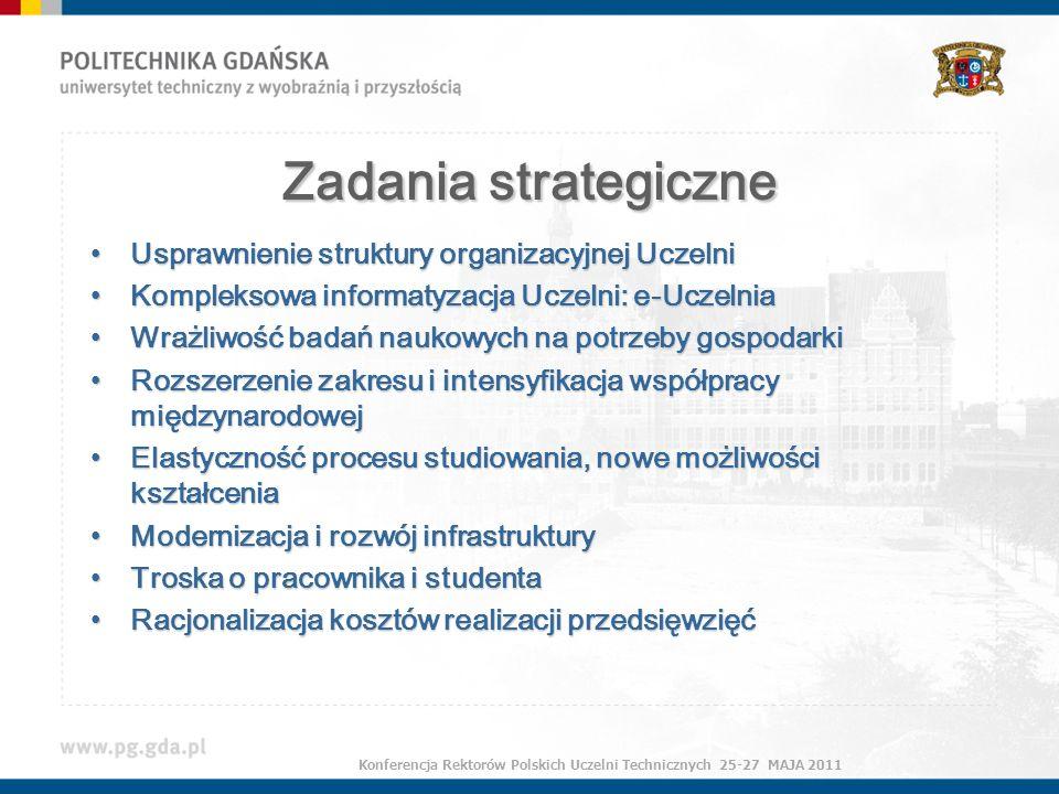 Zadania strategiczne Usprawnienie struktury organizacyjnej UczelniUsprawnienie struktury organizacyjnej Uczelni Kompleksowa informatyzacja Uczelni: e-UczelniaKompleksowa informatyzacja Uczelni: e-Uczelnia Wrażliwość badań naukowych na potrzeby gospodarkiWrażliwość badań naukowych na potrzeby gospodarki Rozszerzenie zakresu i intensyfikacja współpracy międzynarodowejRozszerzenie zakresu i intensyfikacja współpracy międzynarodowej Elastyczność procesu studiowania, nowe możliwości kształceniaElastyczność procesu studiowania, nowe możliwości kształcenia Modernizacja i rozwój infrastrukturyModernizacja i rozwój infrastruktury Troska o pracownika i studentaTroska o pracownika i studenta Racjonalizacja kosztów realizacji przedsięwzięćRacjonalizacja kosztów realizacji przedsięwzięć Konferencja Rektorów Polskich Uczelni Technicznych 25-27 MAJA 2011