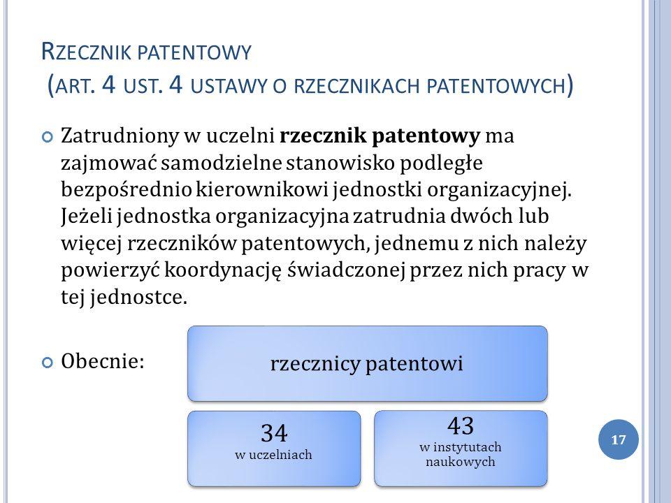 R ZECZNIK PATENTOWY ( ART. 4 UST. 4 USTAWY O RZECZNIKACH PATENTOWYCH ) Zatrudniony w uczelni rzecznik patentowy ma zajmować samodzielne stanowisko pod