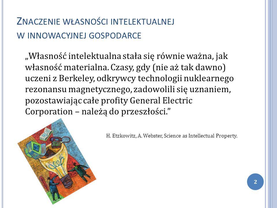 Z NACZENIE WŁASNOŚCI INTELEKTUALNEJ W INNOWACYJNEJ GOSPODARCE Własność intelektualna stała się równie ważna, jak własność materialna.