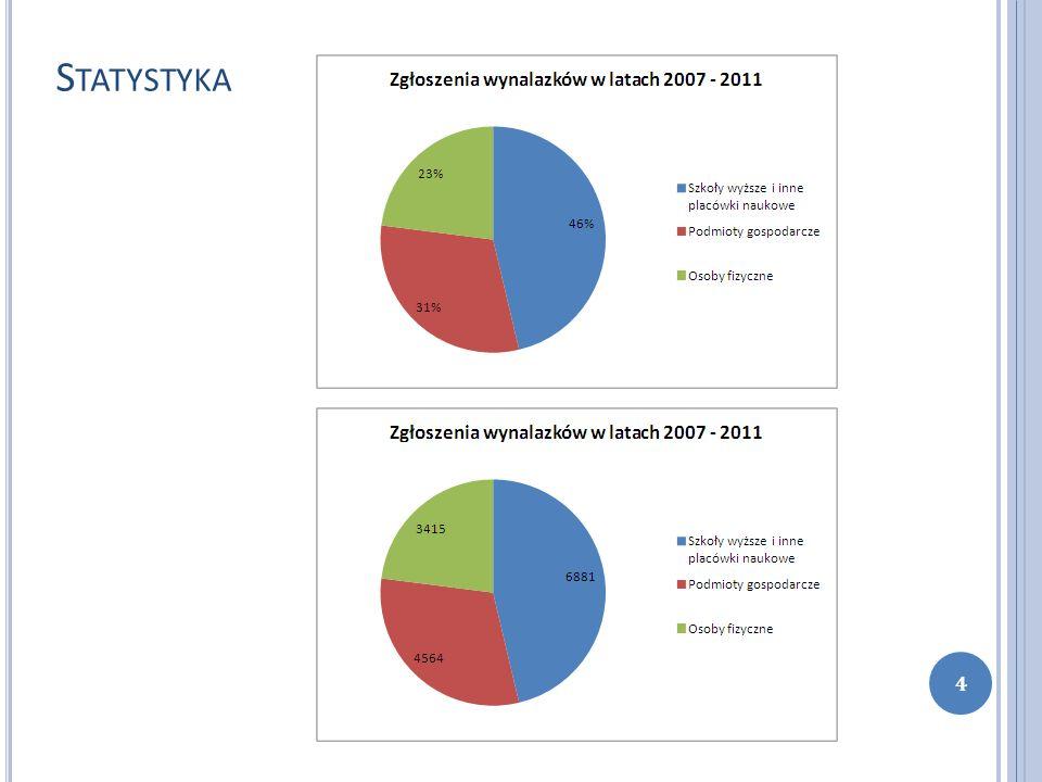S TATYSTYKA 4