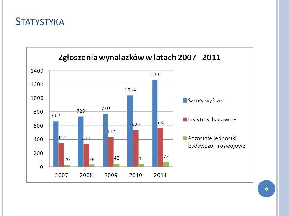 R ZECZNIK PATENTOWY ( ART.4 UST.