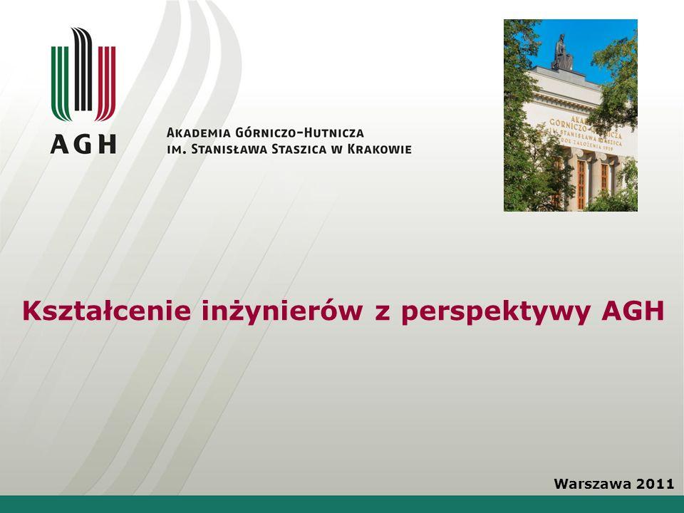 Kształcenie inżynierów z perspektywy AGH Warszawa 2011