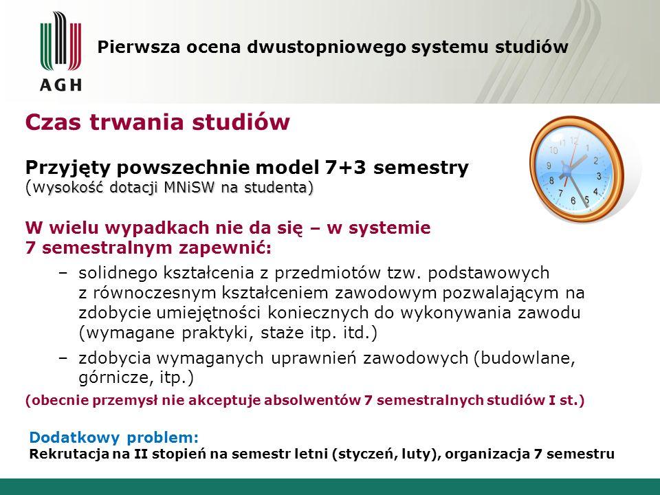 Czas trwania studiów Przyjęty powszechnie model 7+3 semestry ysokość dotacji MNiSW na studenta) (w ysokość dotacji MNiSW na studenta) W wielu wypadkac