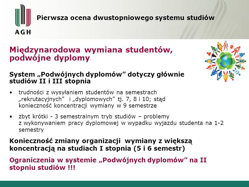Międzynarodowa wymiana studentów, podwójne dyplomy System Podwójnych dyplomów dotyczy głównie studiów II i III stopnia trudności z wysyłaniem studentó