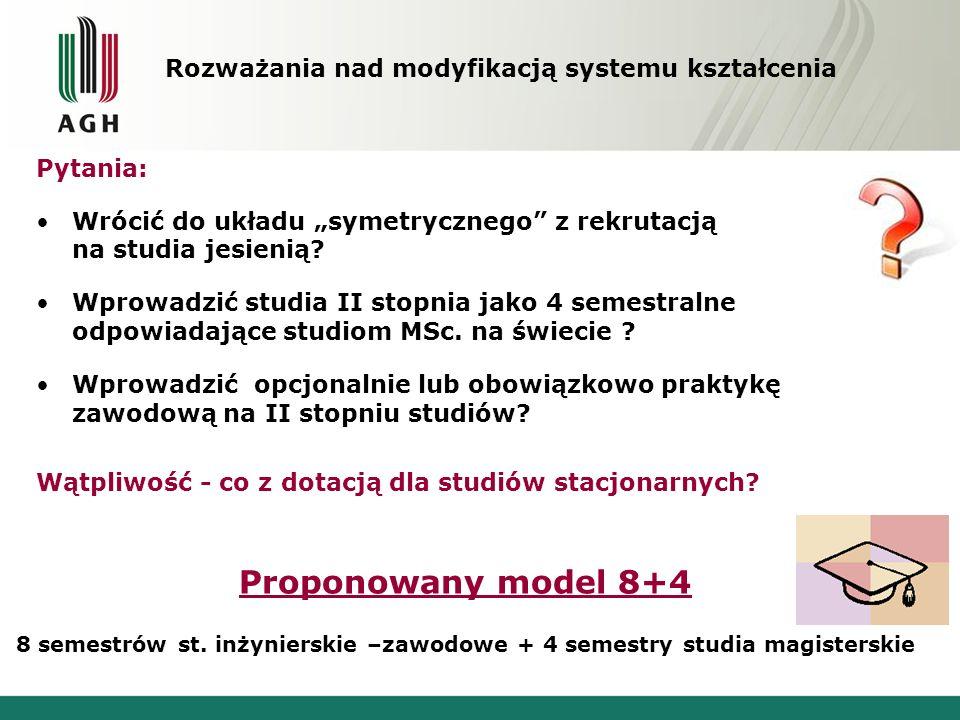 Pytania: Wrócić do układu symetrycznego z rekrutacją na studia jesienią? Wprowadzić studia II stopnia jako 4 semestralne odpowiadające studiom MSc. na