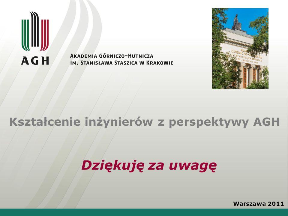 Kształcenie inżynierów z perspektywy AGH Warszawa 2011 Dziękuję za uwagę
