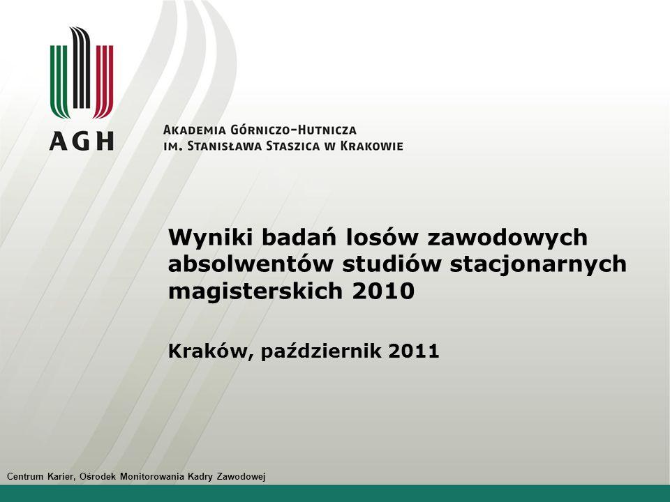 Wyniki badań losów zawodowych absolwentów studiów stacjonarnych magisterskich 2010 Kraków, październik 2011 Centrum Karier, Ośrodek Monitorowania Kadry Zawodowej