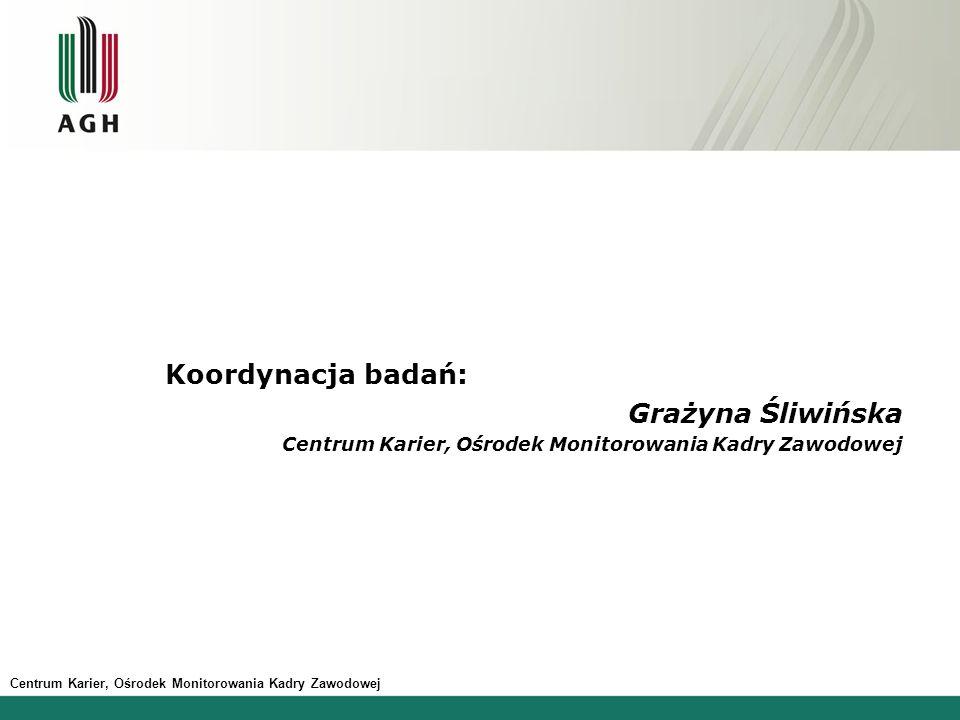 Koordynacja badań: Grażyna Śliwińska Centrum Karier, Ośrodek Monitorowania Kadry Zawodowej