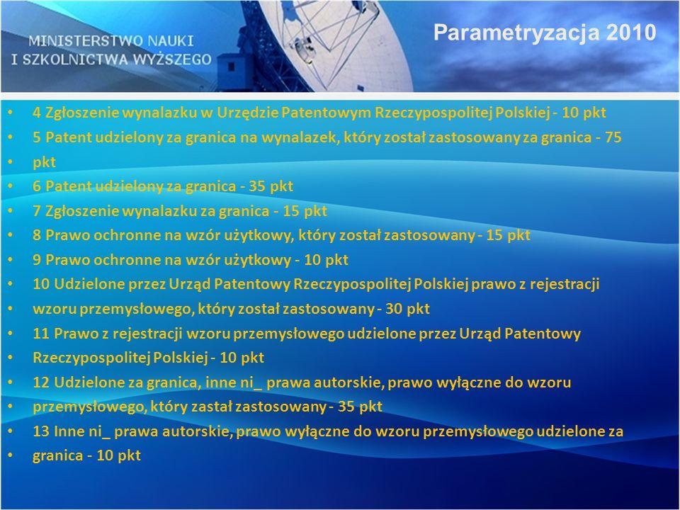 4 Zgłoszenie wynalazku w Urzędzie Patentowym Rzeczypospolitej Polskiej - 10 pkt 5 Patent udzielony za granica na wynalazek, który został zastosowany za granica - 75 pkt 6 Patent udzielony za granica - 35 pkt 7 Zgłoszenie wynalazku za granica - 15 pkt 8 Prawo ochronne na wzór użytkowy, który został zastosowany - 15 pkt 9 Prawo ochronne na wzór użytkowy - 10 pkt 10 Udzielone przez Urząd Patentowy Rzeczypospolitej Polskiej prawo z rejestracji wzoru przemysłowego, który został zastosowany - 30 pkt 11 Prawo z rejestracji wzoru przemysłowego udzielone przez Urząd Patentowy Rzeczypospolitej Polskiej - 10 pkt 12 Udzielone za granica, inne ni_ prawa autorskie, prawo wyłączne do wzoru przemysłowego, który zastał zastosowany - 35 pkt 13 Inne ni_ prawa autorskie, prawo wyłączne do wzoru przemysłowego udzielone za granica - 10 pkt Parametryzacja 2010