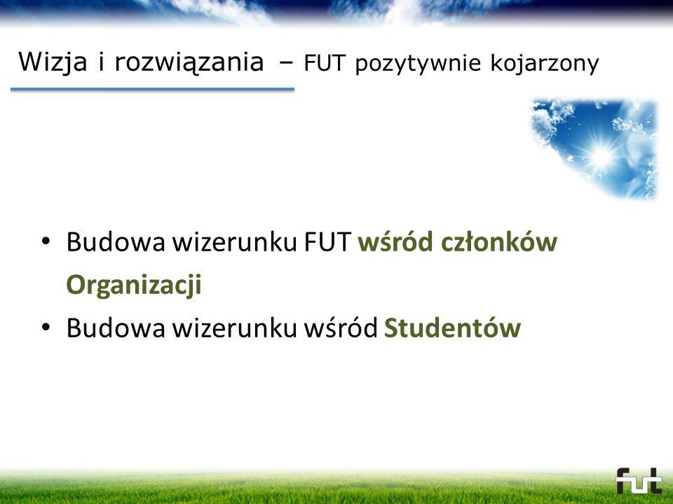 Wizja i rozwiązania – FUT pozytywnie kojarzony Budowa wizerunku FUT wśród członków Organizacji Budowa wizerunku wśród Studentów