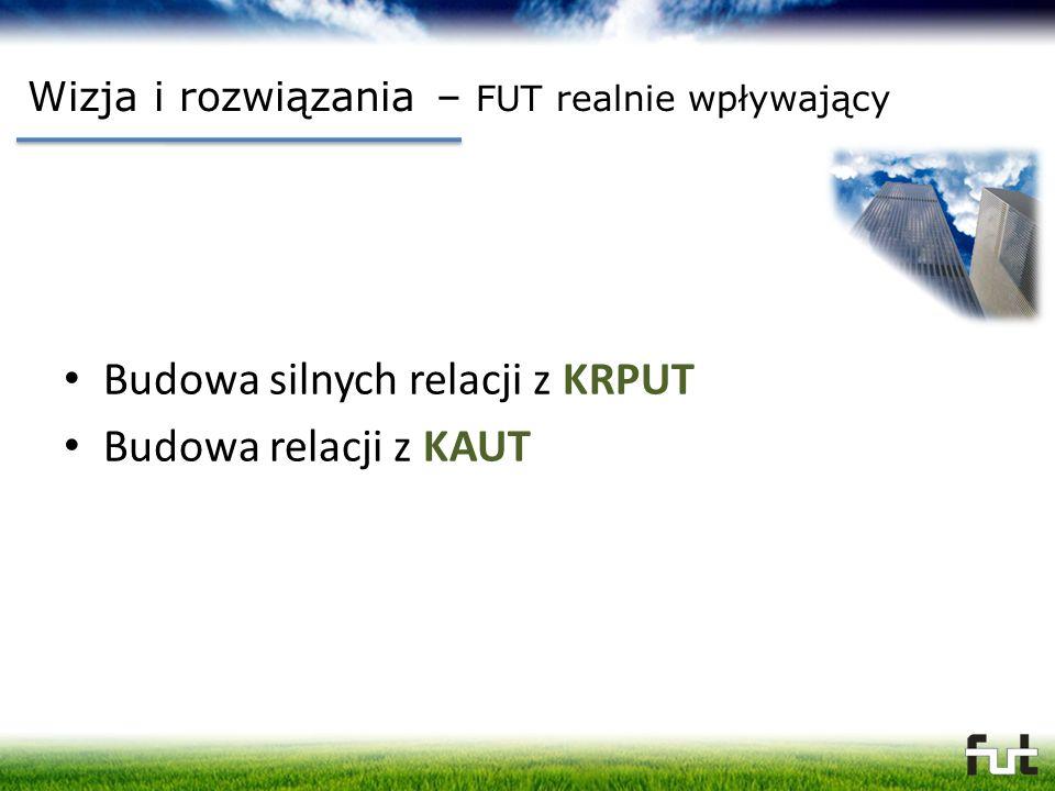Wizja i rozwiązania – FUT realnie wpływający Budowa silnych relacji z KRPUT Budowa relacji z KAUT