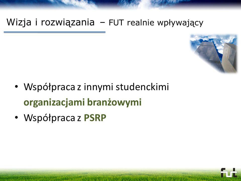 Wizja i rozwiązania – FUT realnie wpływający Współpraca z innymi studenckimi organizacjami branżowymi Współpraca z PSRP