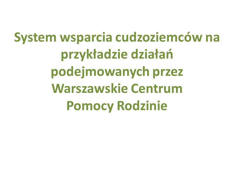 POMOC MIESZKANIOWA Warunki ubiegania się o wskazanie do najmu mieszkania: posiadanie statusu uchodźcy lub ochrony uzupełniającej, podjęcie i ukończenie realizacji indywidualnego programu integracji na terenie Warszawy, zamieszkiwanie na terenie Warszawy, trudna sytuacja mieszkaniowa i bytowa, zgoda na wywiad środowiskowy, dopełnienie wymogów formalnych Dotychczas do uzyskania pomocy mieszkaniowej rekomendowano 30 rodzin – 94 osoby
