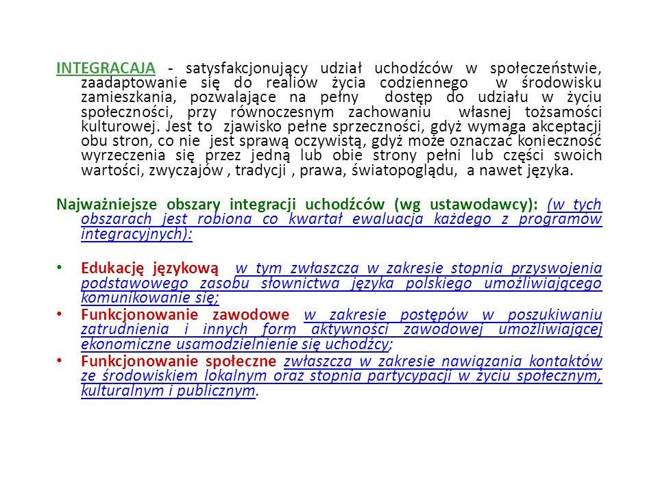 ZASADY POMOCY UDZIELANEJ UCHODŹCOM Pomoc udzielana jest w ramach indywidualnego programu integracji Ramy czasowe trwania programu integracyjnego – maksymalnie 12 miesięcy Określone formy pomocy: - pomoc finansowa - świadczenia pieniężne na utrzymanie i pokrycie wydatków związanych z nauką języka polskiego, - opłacenie składki na ubezpieczenie zdrowotne, - specjalistyczne poradnictwo, - praca socjalna.