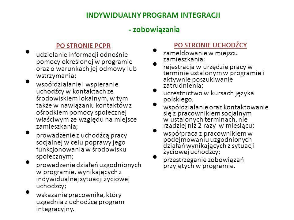 PO STRONIE PCPR udzielanie informacji odnośnie pomocy określonej w programie oraz o warunkach jej odmowy lub wstrzymania; współdziałanie i wspieranie