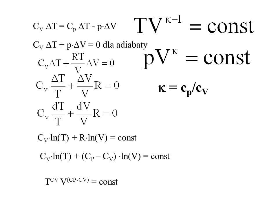 C V T = C p T - p V C V T + p V = 0 dla adiabaty C V ln(T) + R ln(V) = const C V ln(T) + (C P – C V ) ln(V) = const T CV V (CP-CV) = const = c p /c V