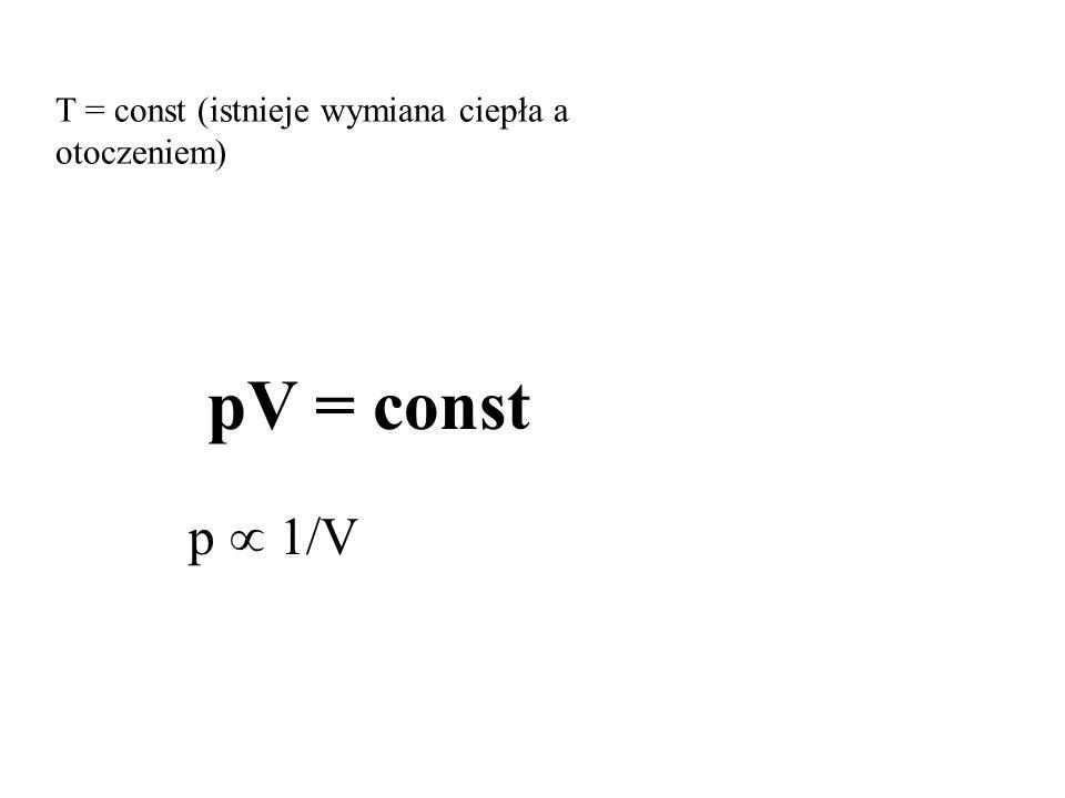 pV = const T = const (istnieje wymiana ciepła a otoczeniem) p 1/V