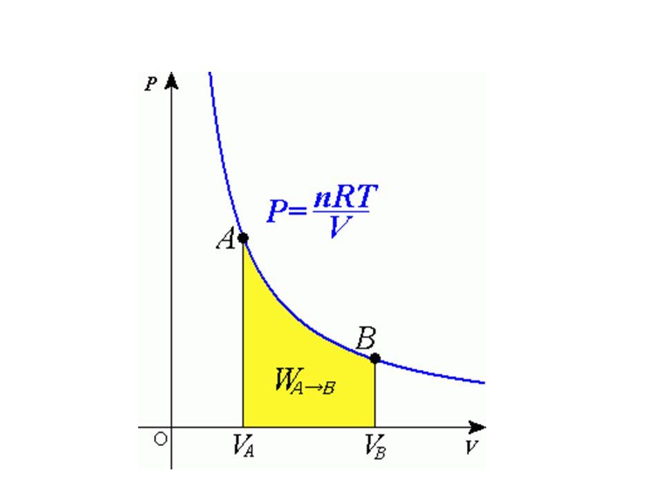 V = T·const p = const (istnieje wymiana ciepła a otoczeniem)