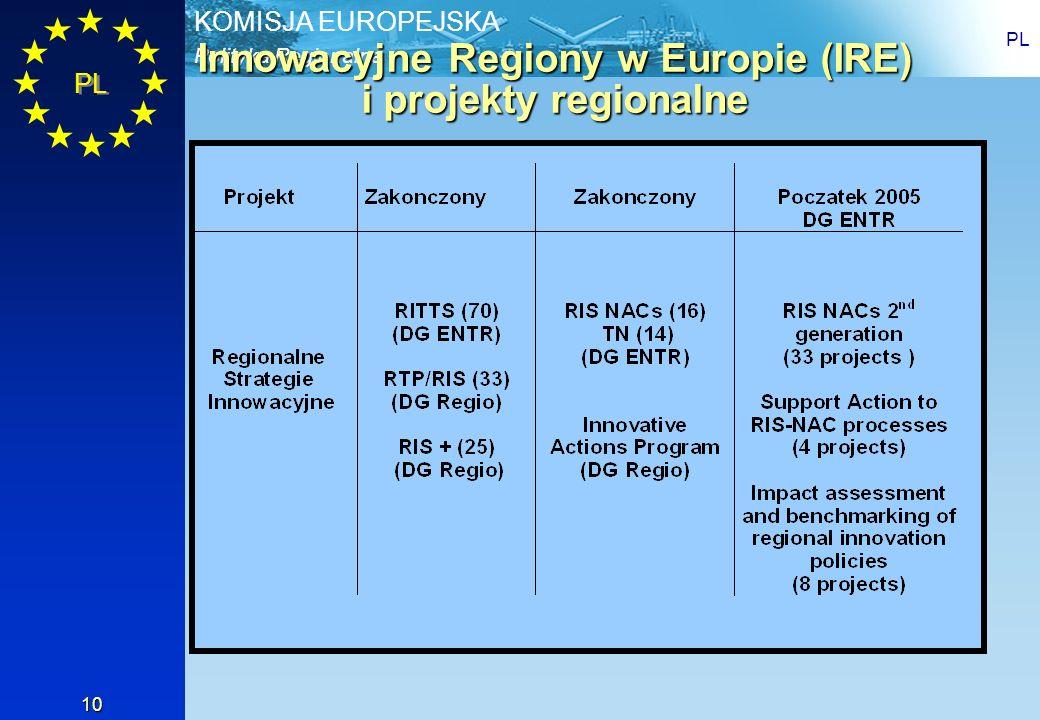 Polityka Regionalna KOMISJA EUROPEJSKA PL 10 Innowacyjne Regiony w Europie (IRE) i projekty regionalne
