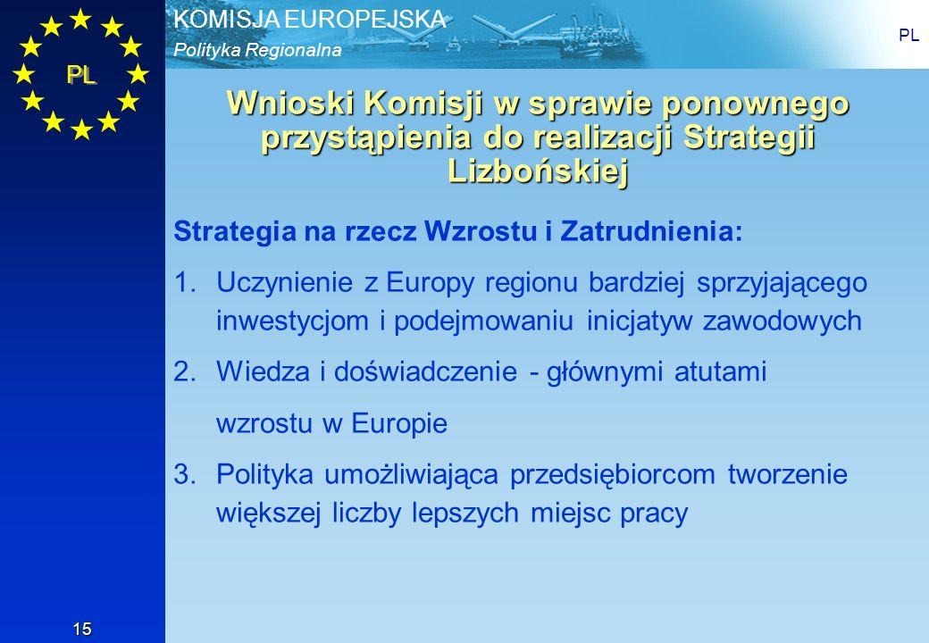 Polityka Regionalna KOMISJA EUROPEJSKA PL 15 Wnioski Komisji w sprawie ponownego przystąpienia do realizacji Strategii Lizbońskiej Strategia na rzecz