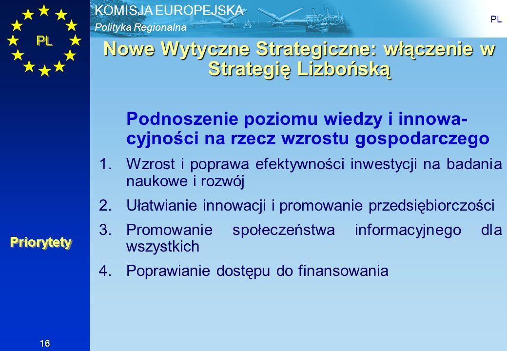 Polityka Regionalna KOMISJA EUROPEJSKA PL 16 Nowe Wytyczne Strategiczne: włączenie w Strategię Lizbońską Podnoszenie poziomu wiedzy i innowa- cyjności