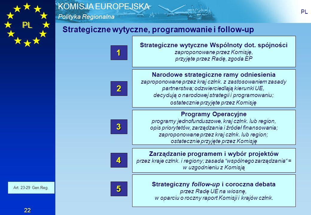 Polityka Regionalna KOMISJA EUROPEJSKA PL 22 Strategiczne wytyczne Wspólnoty dot. spójności zaproponowane przez Komisję, przyjęte przez Radę, zgoda EP