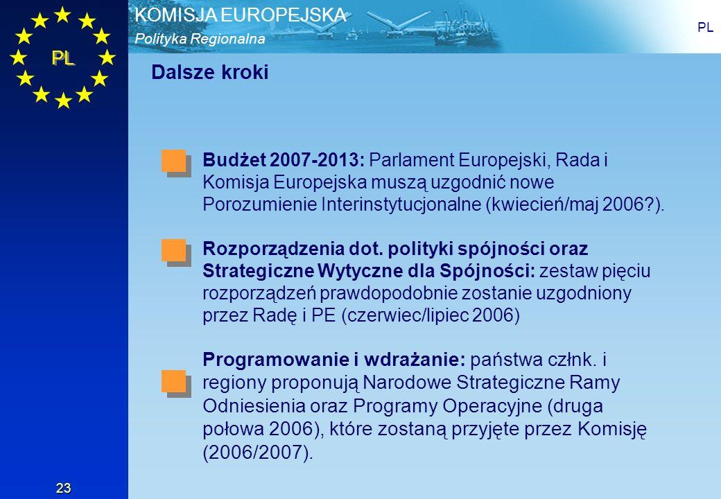 Polityka Regionalna KOMISJA EUROPEJSKA PL 23 Dalsze kroki Budżet 2007-2013: Parlament Europejski, Rada i Komisja Europejska muszą uzgodnić nowe Porozu