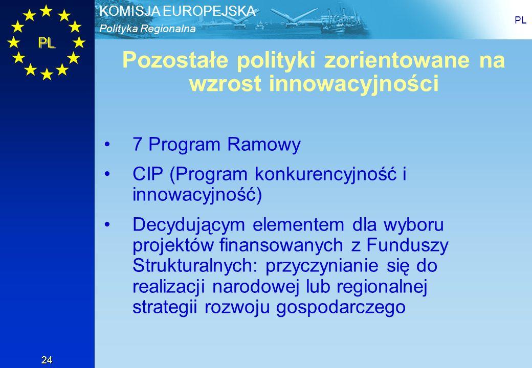 Polityka Regionalna KOMISJA EUROPEJSKA PL 24 Pozostałe polityki zorientowane na wzrost innowacyjności 7 Program Ramowy CIP (Program konkurencyjność i