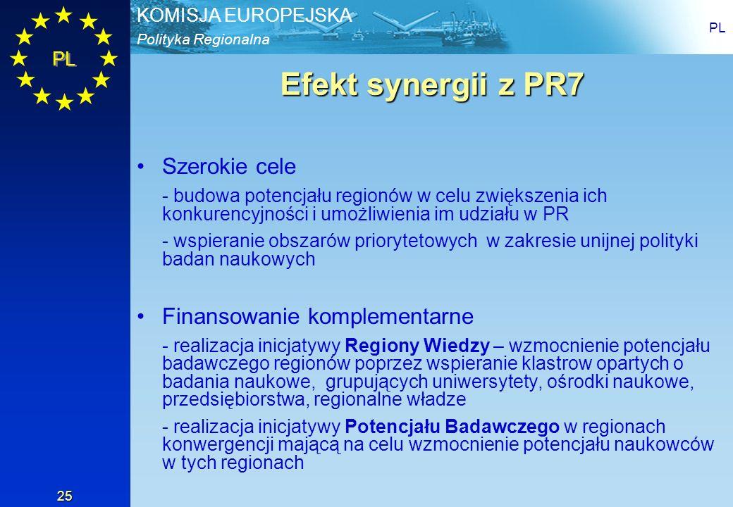 Polityka Regionalna KOMISJA EUROPEJSKA PL 25 Efekt synergii z PR7 Szerokie cele - budowa potencjału regionów w celu zwiększenia ich konkurencyjności i