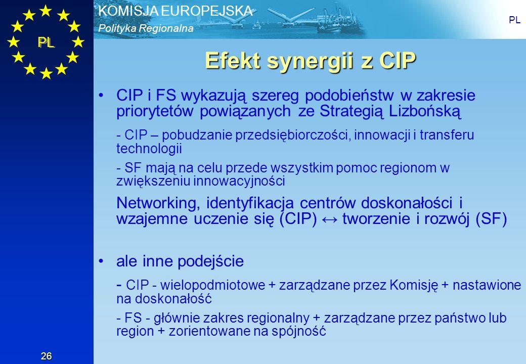 Polityka Regionalna KOMISJA EUROPEJSKA PL 26 Efekt synergii z CIP CIP i FS wykazują szereg podobieństw w zakresie priorytetów powiązanych ze Strategią