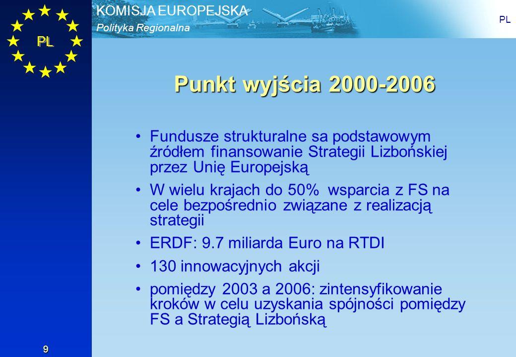 Polityka Regionalna KOMISJA EUROPEJSKA PL 9 Punkt wyjścia 2000-2006 Fundusze strukturalne sa podstawowym źródłem finansowanie Strategii Lizbońskiej pr