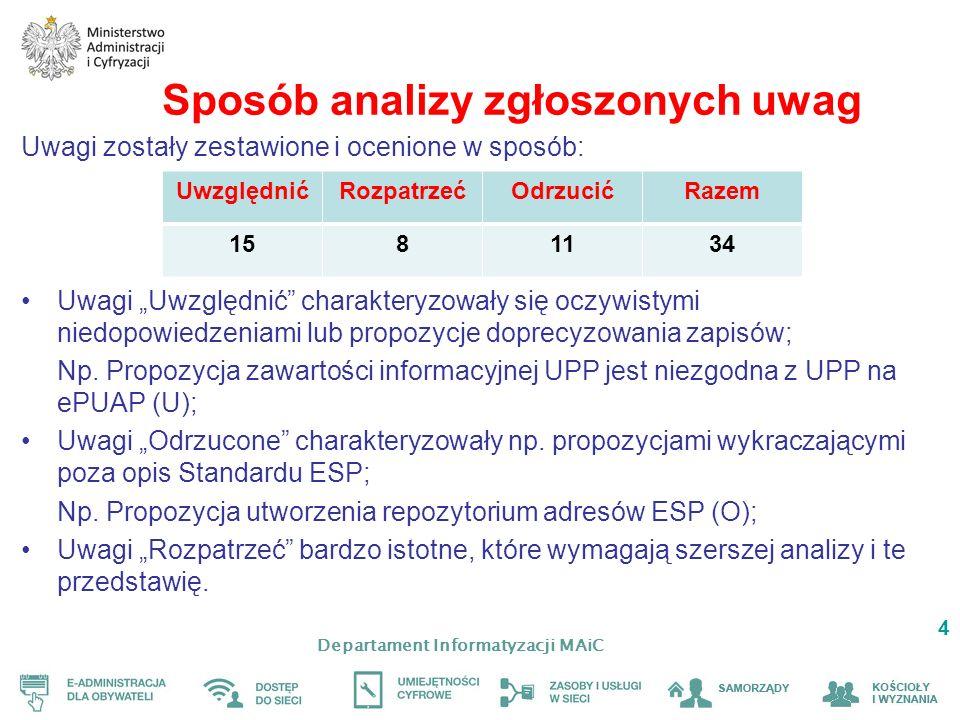 Departament Informatyzacji MAiC 4 Sposób analizy zgłoszonych uwag Uwagi zostały zestawione i ocenione w sposób: Uwagi Uwzględnić charakteryzowały się